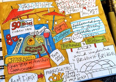 Sketchbook Travel Journal Workshop in Italy with Anne Leuck
